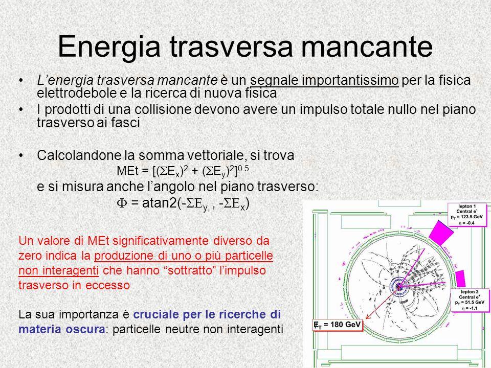 Energia trasversa mancante Lenergia trasversa mancante è un segnale importantissimo per la fisica elettrodebole e la ricerca di nuova fisica I prodott