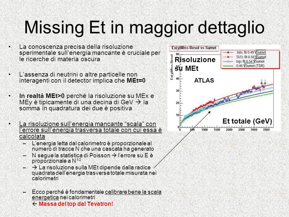 Missing Et in maggior dettaglio La conoscenza precisa della risoluzione sperimentale sullenergia mancante è cruciale per le ricerche di materia oscura