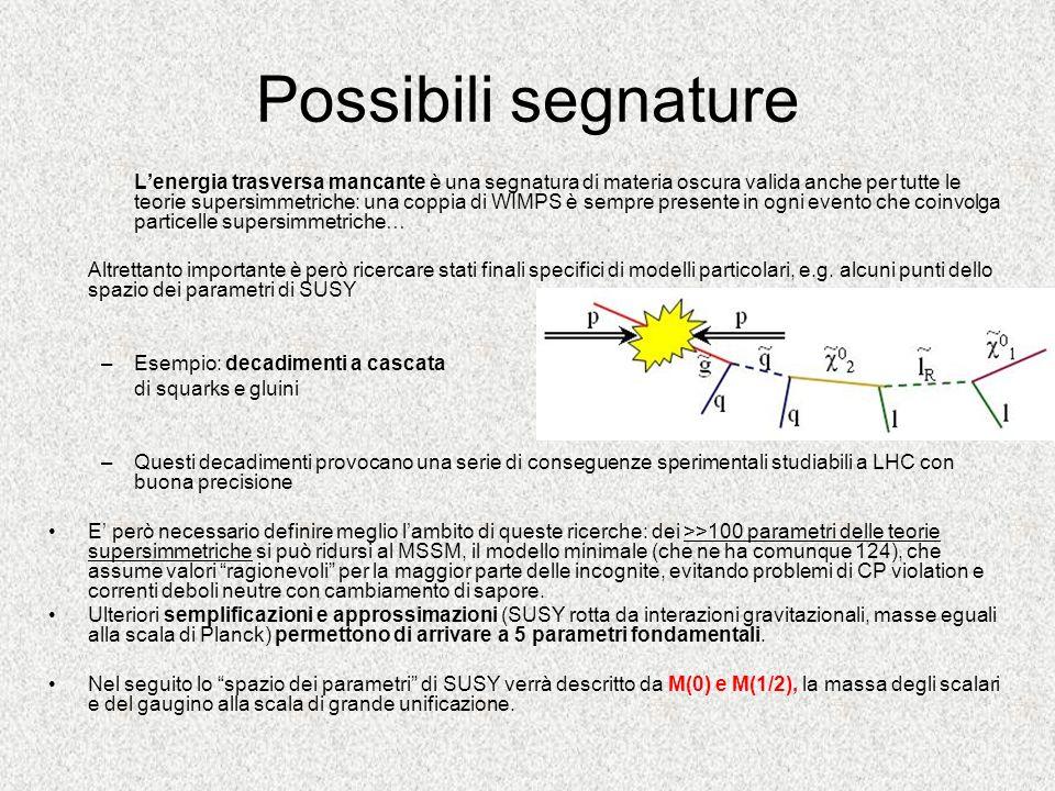 Possibili segnature Lenergia trasversa mancante è una segnatura di materia oscura valida anche per tutte le teorie supersimmetriche: una coppia di WIM