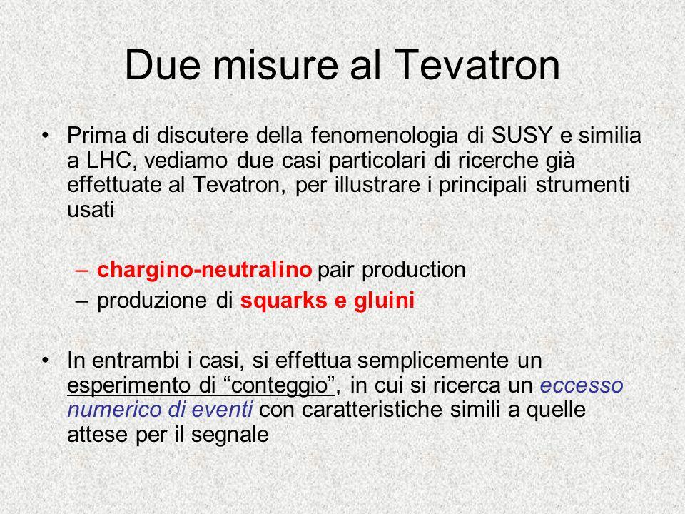Due misure al Tevatron Prima di discutere della fenomenologia di SUSY e similia a LHC, vediamo due casi particolari di ricerche già effettuate al Teva