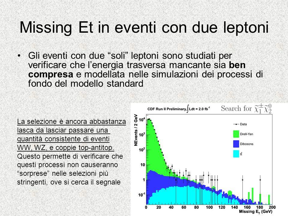Missing Et in eventi con due leptoni Gli eventi con due soli leptoni sono studiati per verificare che lenergia trasversa mancante sia ben compresa e m