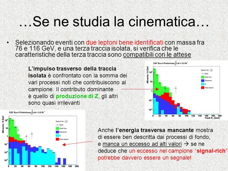 …Se ne studia la cinematica… Selezionando eventi con due leptoni bene identificati con massa fra 76 e 116 GeV, e una terza traccia isolata, si verific