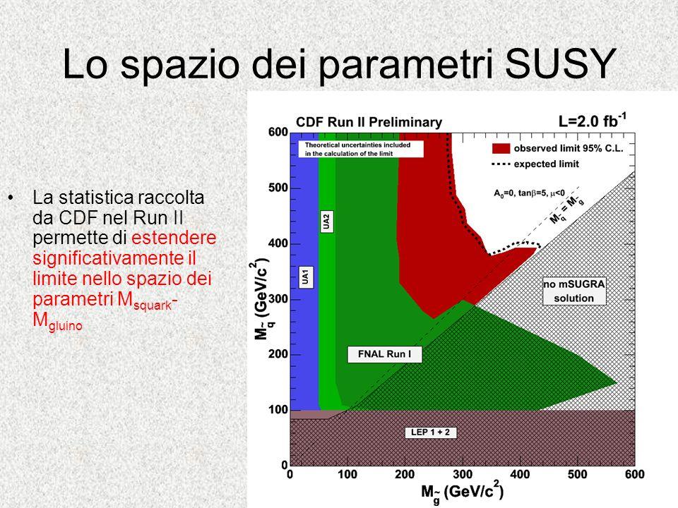 Lo spazio dei parametri SUSY La statistica raccolta da CDF nel Run II permette di estendere significativamente il limite nello spazio dei parametri M