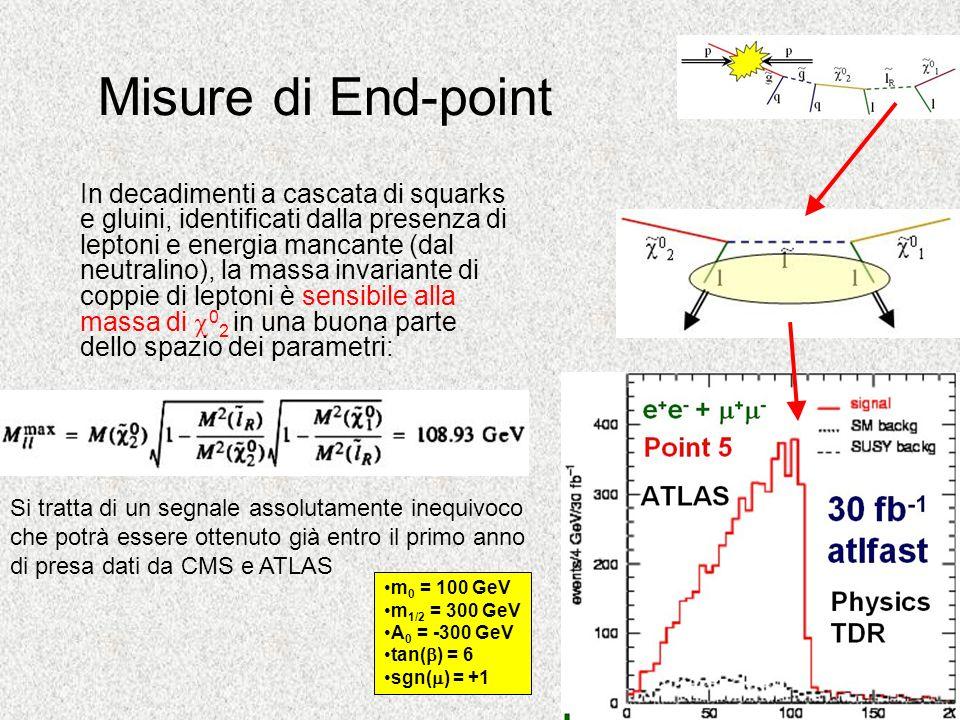 Misure di End-point In decadimenti a cascata di squarks e gluini, identificati dalla presenza di leptoni e energia mancante (dal neutralino), la massa
