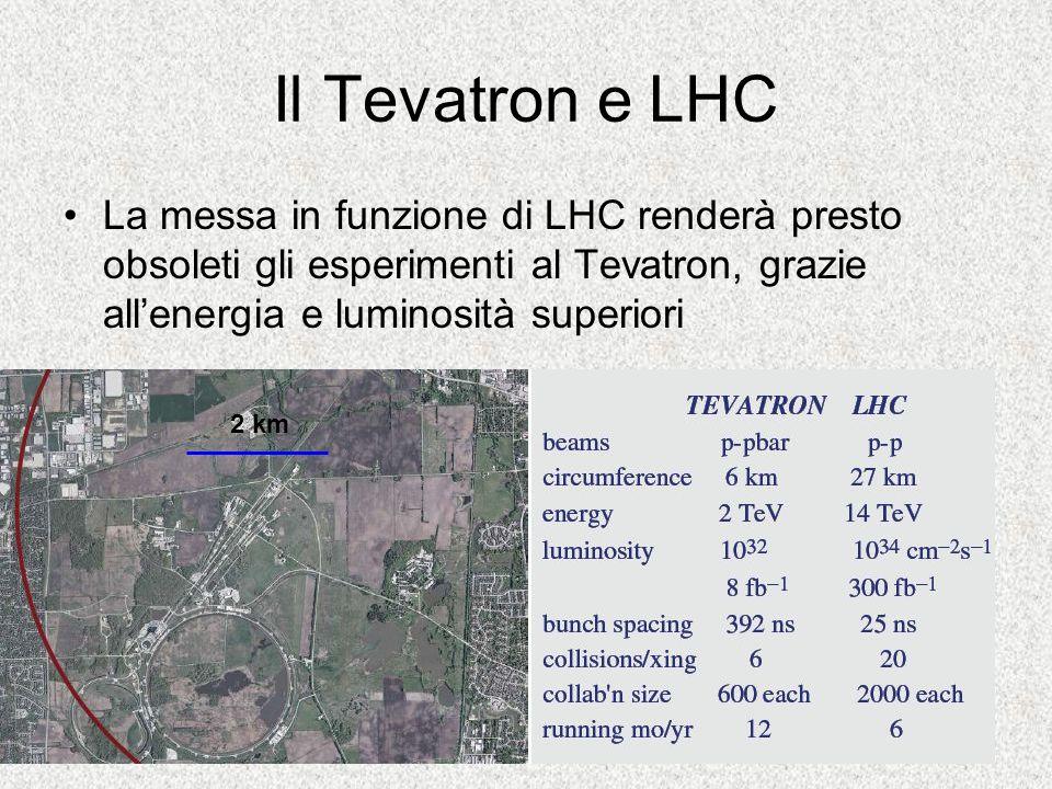Missing Et in maggior dettaglio La conoscenza precisa della risoluzione sperimentale sullenergia mancante è cruciale per le ricerche di materia oscura Lassenza di neutrini o altre particelle non interagenti con il detector implica che MEt=0 In realtà MEt>0 perché la risoluzione su MEx e MEy è tipicamente di una decina di GeV la somma in quadratura dei due è positiva La risoluzione sullenergia mancante scala con lerrore sullenergia trasversa totale con cui essa è calcolata –Lenergia letta dal calorimetro è proporzionale al numero di tracce N che una cascata ha generato –N segue la statistica di Poisson lerrore su E è proporzionale a N 1/2 – La risoluzione sulla MEt dipende dalla radice quadrata dellenergia trasversa totale misurata nei calorimetri –Ecco perché è fondamentale calibrare bene la scala energetica nei calorimetri Massa del top dal Tevatron.