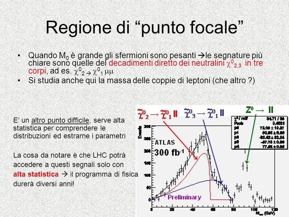 Regione di punto focale Quando M 0 è grande gli sfermioni sono pesanti le segnature più chiare sono quelle del decadimenti diretto dei neutralini 0 2,
