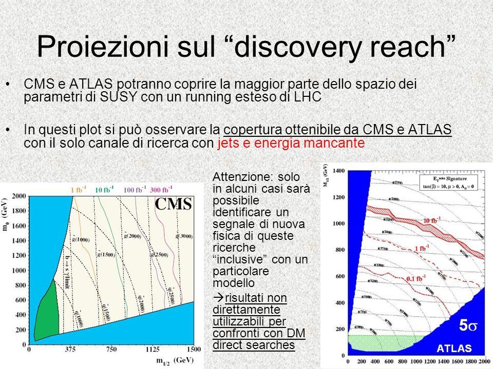 Proiezioni sul discovery reach CMS e ATLAS potranno coprire la maggior parte dello spazio dei parametri di SUSY con un running esteso di LHC In questi