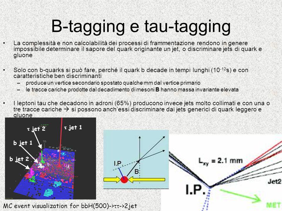 B-tagging e tau-tagging La complessità e non calcolabilità dei processi di frammentazione rendono in genere impossibile determinare il sapore del quar