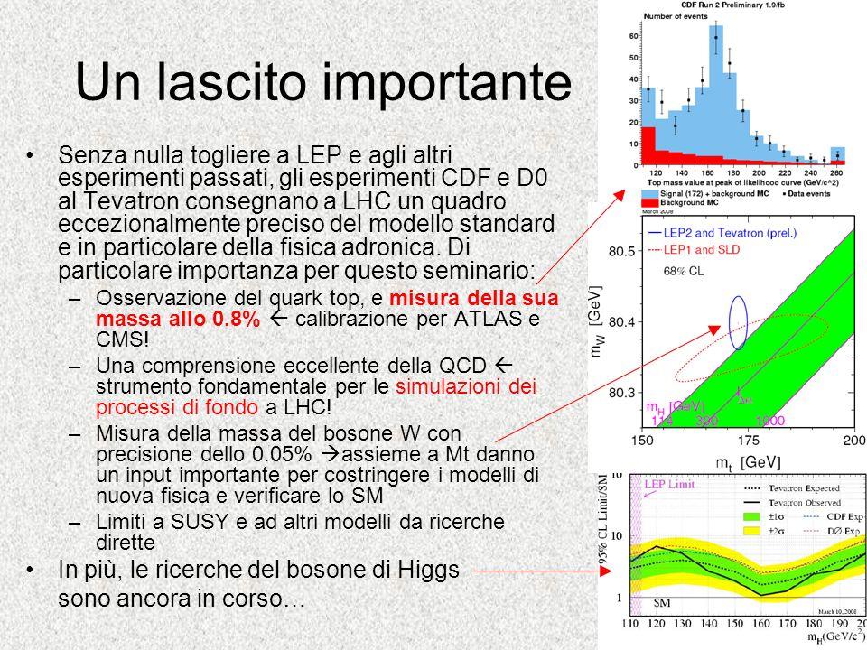 Lo spazio dei parametri SUSY La statistica raccolta da CDF nel Run II permette di estendere significativamente il limite nello spazio dei parametri M squark - M gluino
