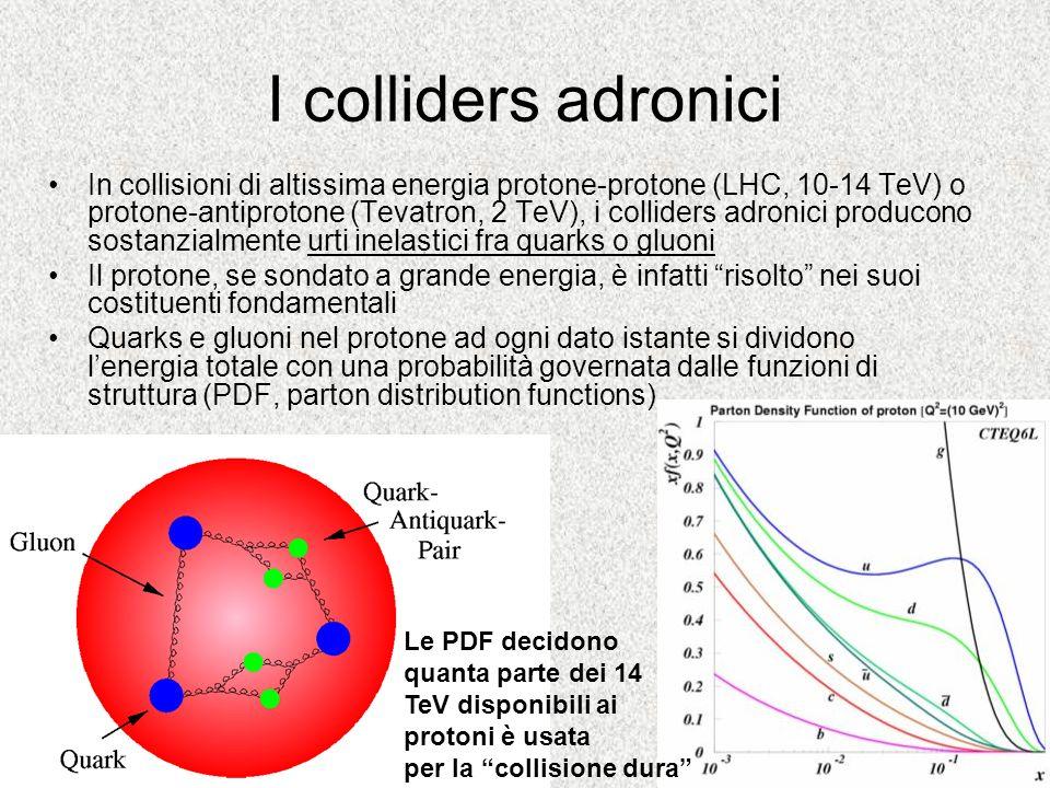 Impulso trasverso Ogni collisione tra adroni tipicamente consiste nellurto frontale fra un costituente di ciascun proiettile.