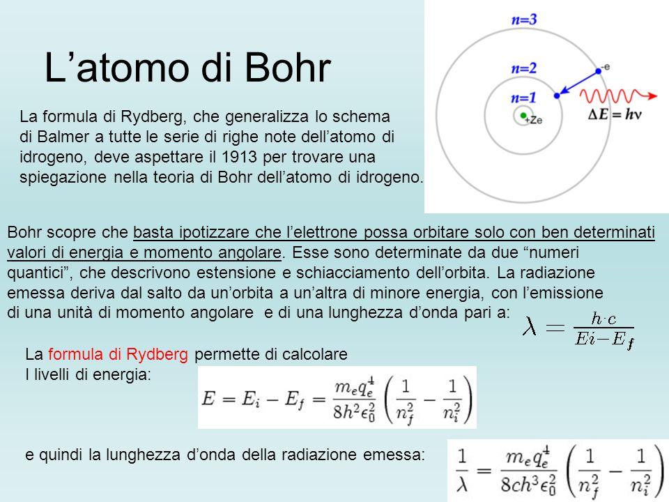 La formula di Rydberg permette di calcolare I livelli di energia: e quindi la lunghezza donda della radiazione emessa: Latomo di Bohr Bohr scopre che basta ipotizzare che lelettrone possa orbitare solo con ben determinati valori di energia e momento angolare.