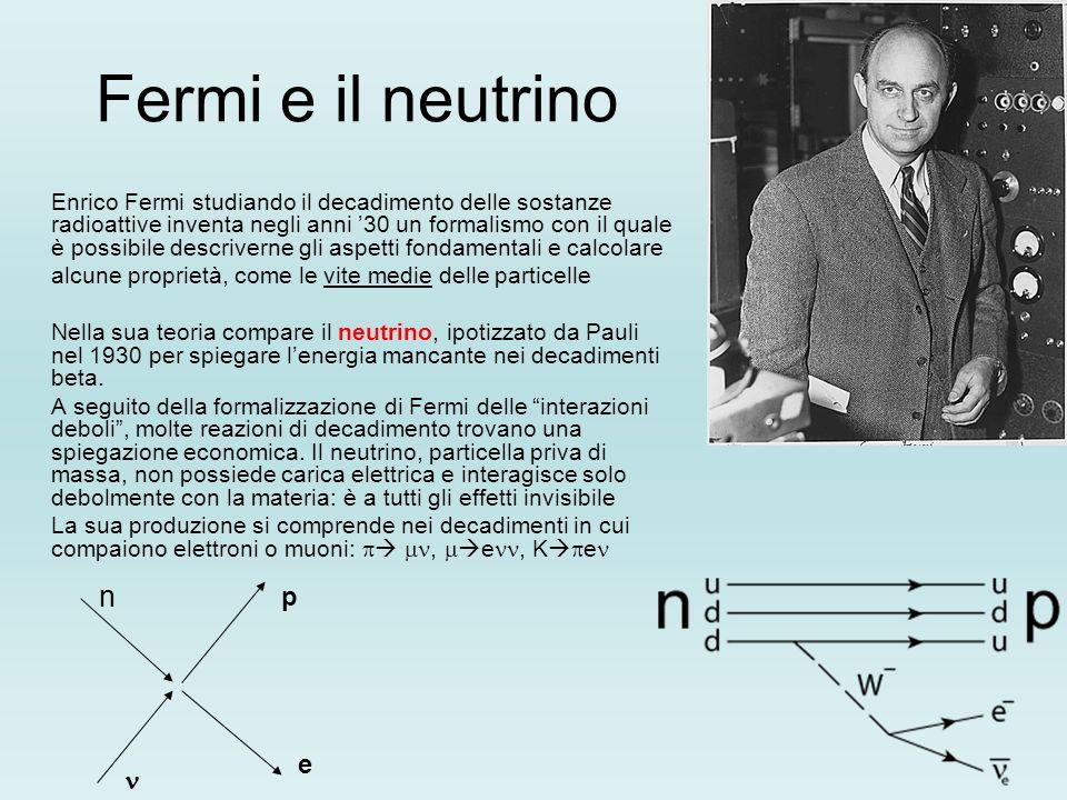 Fermi e il neutrino Enrico Fermi studiando il decadimento delle sostanze radioattive inventa negli anni 30 un formalismo con il quale è possibile descriverne gli aspetti fondamentali e calcolare alcune proprietà, come le vite medie delle particelle Nella sua teoria compare il neutrino, ipotizzato da Pauli nel 1930 per spiegare lenergia mancante nei decadimenti beta.