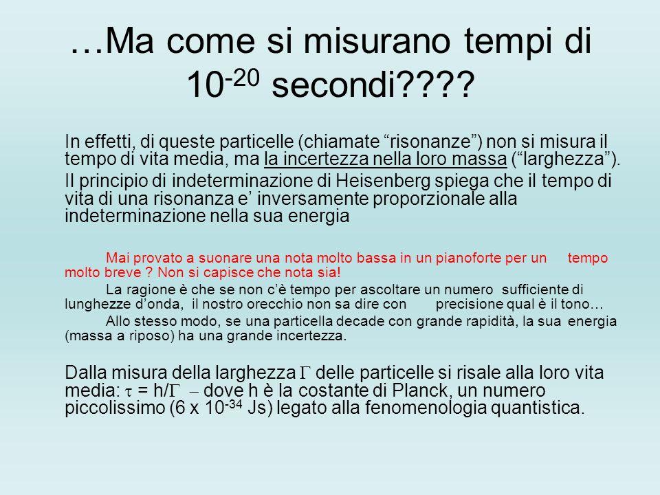 …Ma come si misurano tempi di 10 -20 secondi???.