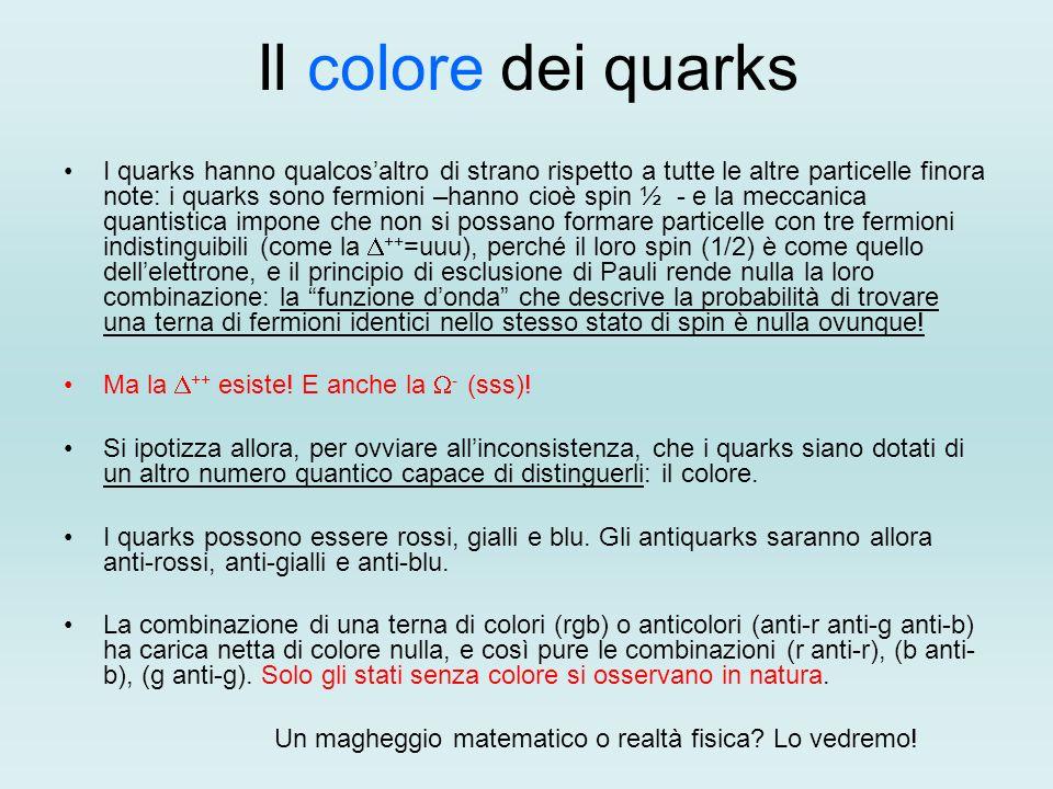 Il colore dei quarks I quarks hanno qualcosaltro di strano rispetto a tutte le altre particelle finora note: i quarks sono fermioni –hanno cioè spin ½ - e la meccanica quantistica impone che non si possano formare particelle con tre fermioni indistinguibili (come la ++ =uuu), perché il loro spin (1/2) è come quello dellelettrone, e il principio di esclusione di Pauli rende nulla la loro combinazione: la funzione donda che descrive la probabilità di trovare una terna di fermioni identici nello stesso stato di spin è nulla ovunque.
