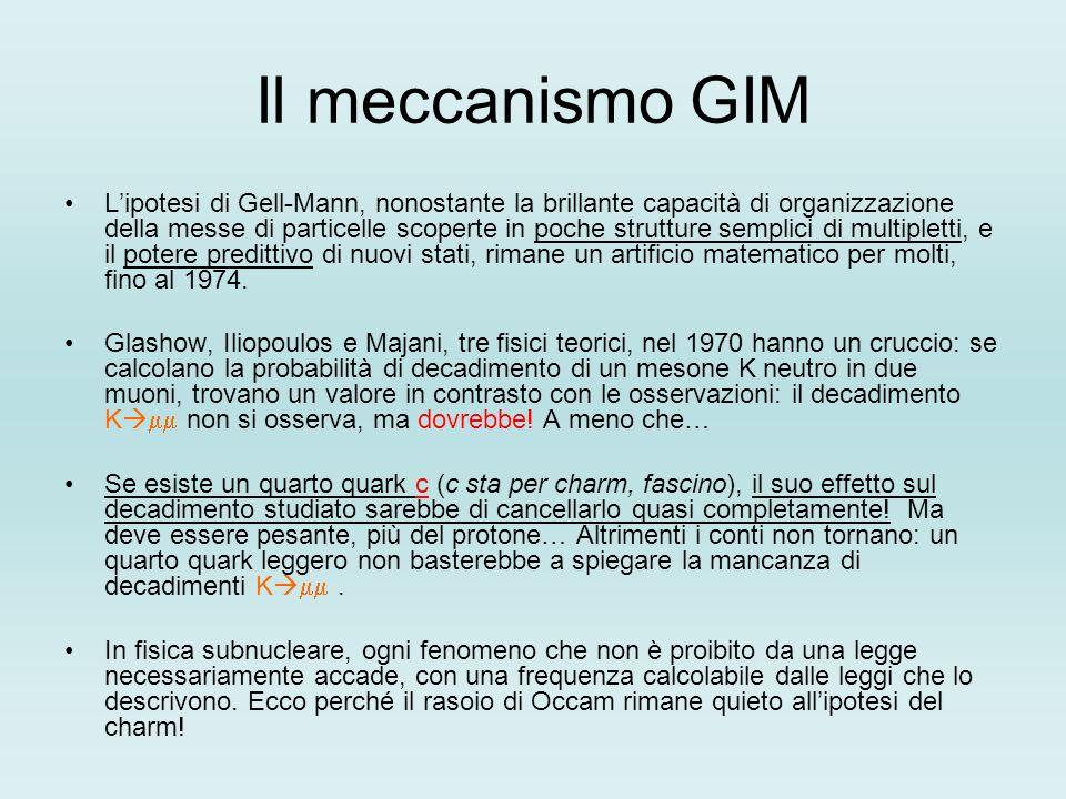 Il meccanismo GIM Lipotesi di Gell-Mann, nonostante la brillante capacità di organizzazione della messe di particelle scoperte in poche strutture semplici di multipletti, e il potere predittivo di nuovi stati, rimane un artificio matematico per molti, fino al 1974.