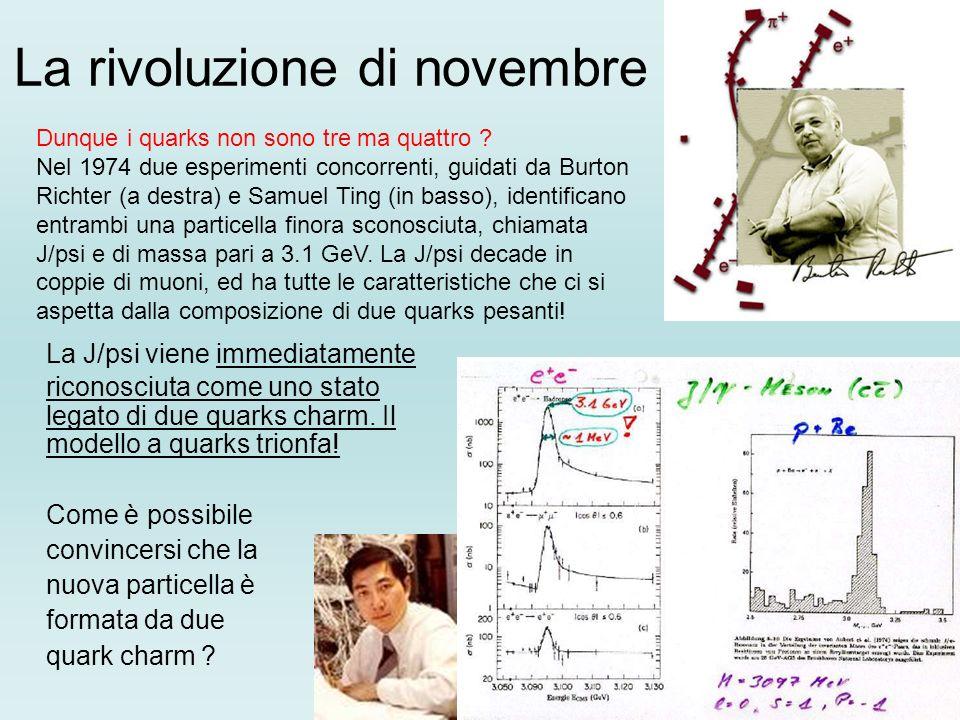 La rivoluzione di novembre La J/psi viene immediatamente riconosciuta come uno stato legato di due quarks charm.