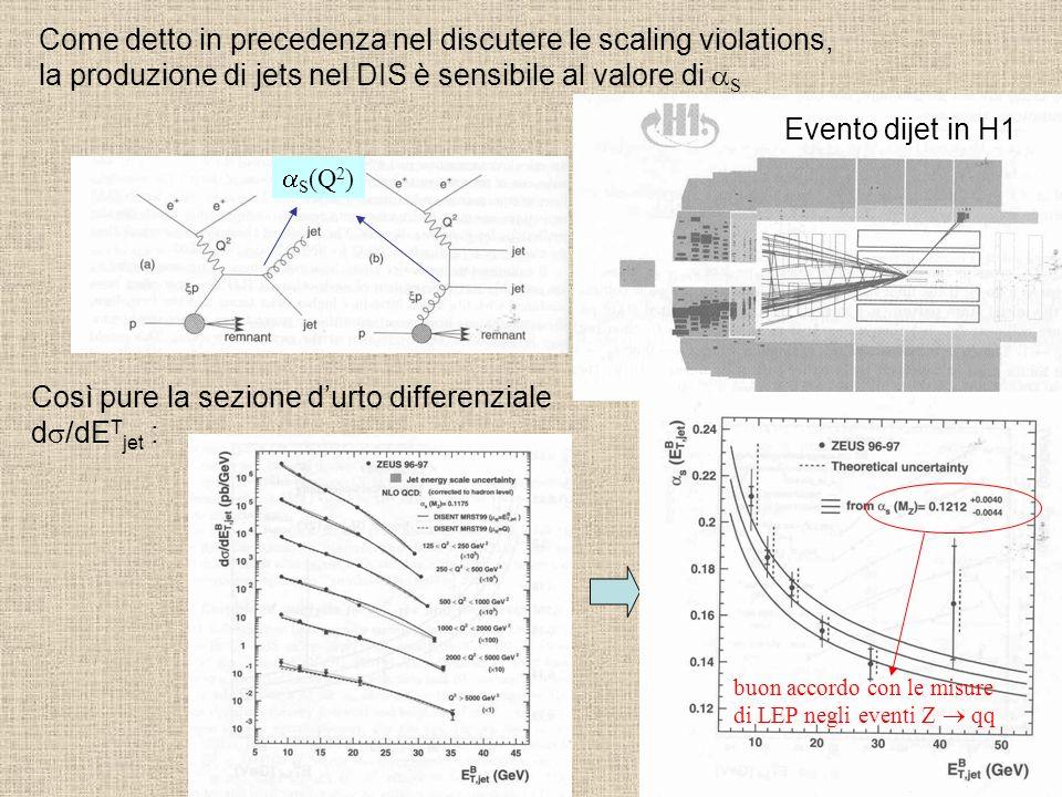 Come detto in precedenza nel discutere le scaling violations, la produzione di jets nel DIS è sensibile al valore di S S (Q 2 ) Evento dijet in H1 Così pure la sezione durto differenziale d /dE T jet : buon accordo con le misure di LEP negli eventi Z qq