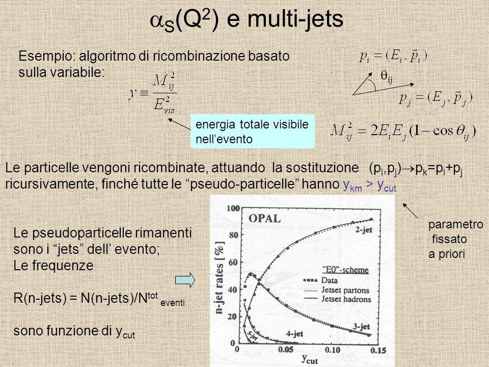 S (Q 2 ) e multi-jets Esempio: algoritmo di ricombinazione basato sulla variabile: energia totale visibile nellevento ij Le particelle vengoni ricombinate, attuando la sostituzione (p i,p j ) p k =p i +p j ricursivamente, finché tutte le pseudo-particelle hanno y km > y cut parametro fissato a priori Le pseudoparticelle rimanenti sono i jets dell evento; Le frequenze R(n-jets) = N(n-jets)/N tot eventi sono funzione di y cut