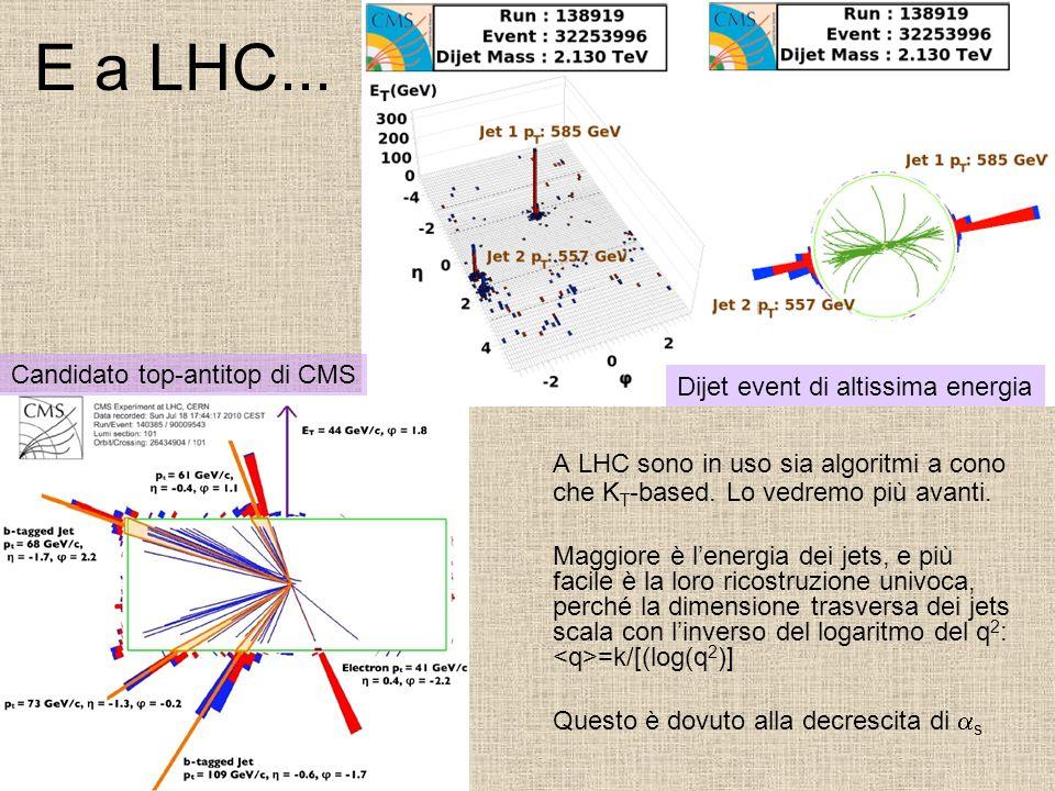 E a LHC...A LHC sono in uso sia algoritmi a cono che K T -based.