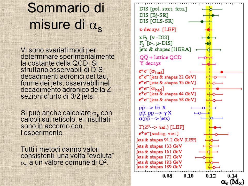Sommario di misure di s Vi sono svariati modi per determinare sperimentalmente la costante della QCD.