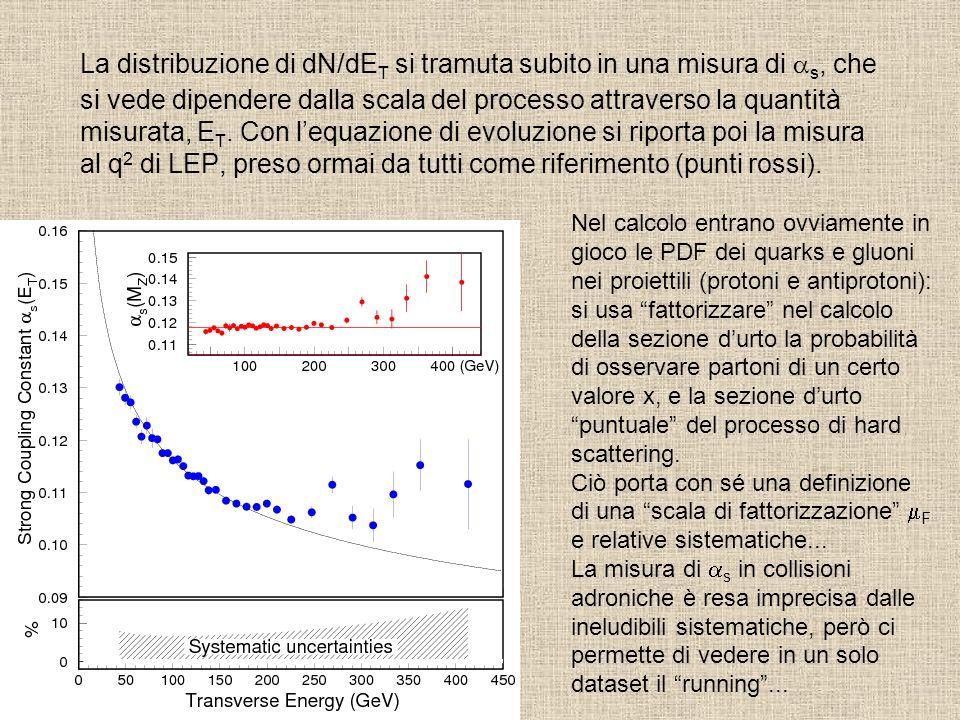 La distribuzione di dN/dE T si tramuta subito in una misura di s, che si vede dipendere dalla scala del processo attraverso la quantità misurata, E T.