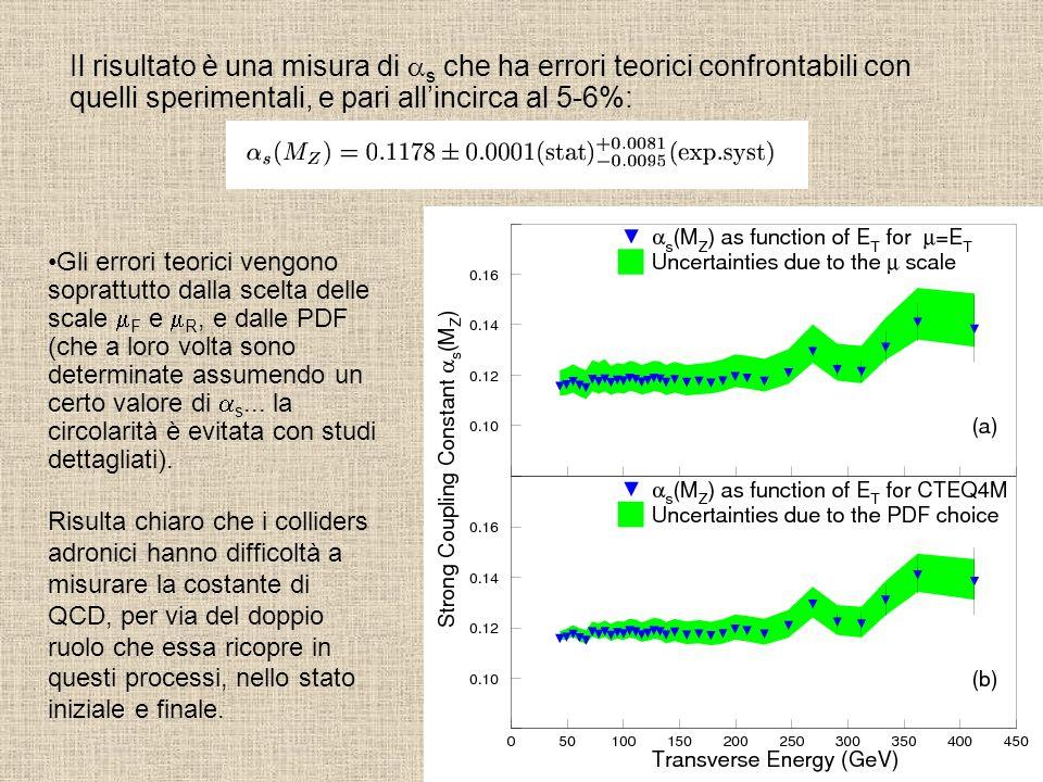 Il risultato è una misura di s che ha errori teorici confrontabili con quelli sperimentali, e pari allincirca al 5-6%: Gli errori teorici vengono soprattutto dalla scelta delle scale F e R, e dalle PDF (che a loro volta sono determinate assumendo un certo valore di s...