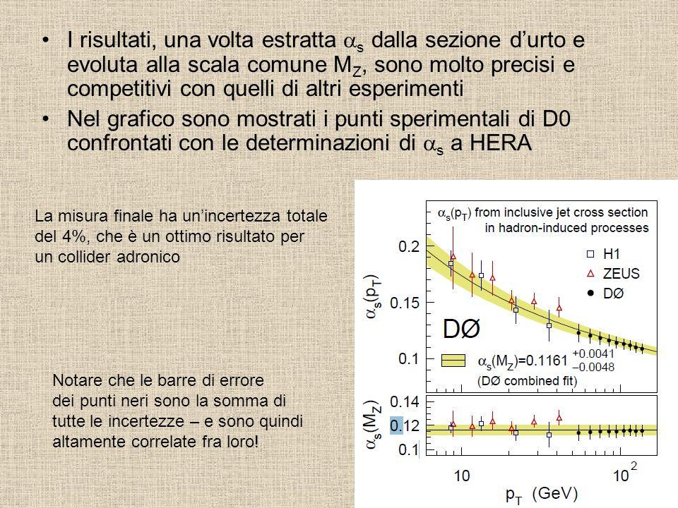 I risultati, una volta estratta s dalla sezione durto e evoluta alla scala comune M Z, sono molto precisi e competitivi con quelli di altri esperimenti Nel grafico sono mostrati i punti sperimentali di D0 confrontati con le determinazioni di s a HERA Notare che le barre di errore dei punti neri sono la somma di tutte le incertezze – e sono quindi altamente correlate fra loro.