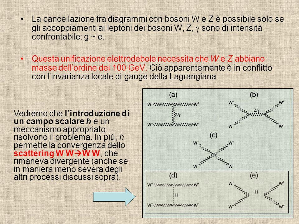 La cancellazione fra diagrammi con bosoni W e Z è possibile solo se gli accoppiamenti ai leptoni dei bosoni W, Z, sono di intensità confrontabile: g ~ e.