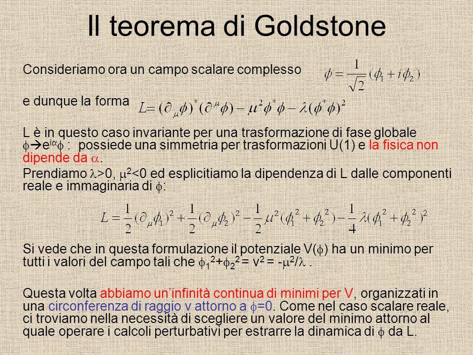 Il teorema di Goldstone Consideriamo ora un campo scalare complesso e dunque la forma L è in questo caso invariante per una trasformazione di fase globale e i : possiede una simmetria per trasformazioni U(1) e la fisica non dipende da.