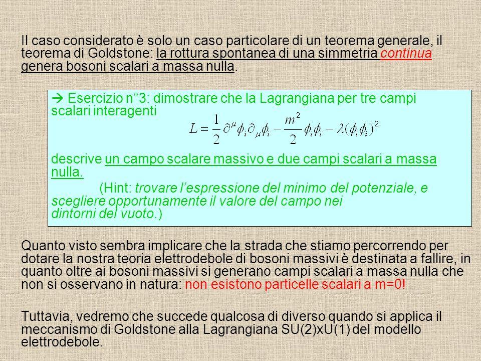 Il caso considerato è solo un caso particolare di un teorema generale, il teorema di Goldstone: la rottura spontanea di una simmetria continua genera bosoni scalari a massa nulla.