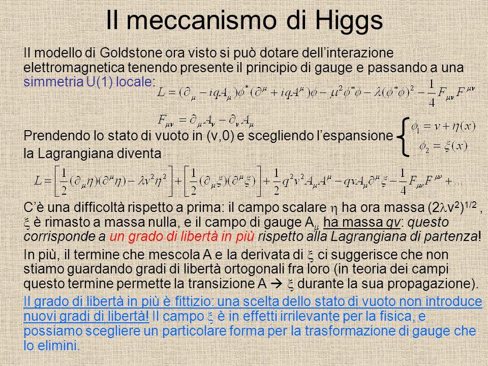 Il meccanismo di Higgs Il modello di Goldstone ora visto si può dotare dellinterazione elettromagnetica tenendo presente il principio di gauge e passando a una simmetria U(1) locale: Prendendo lo stato di vuoto in (v,0) e scegliendo lespansione la Lagrangiana diventa Cè una difficoltà rispetto a prima: il campo scalare ha ora massa (2 v 2 ) 1/2, è rimasto a massa nulla, e il campo di gauge A ha massa qv: questo corrisponde a un grado di libertà in più rispetto alla Lagrangiana di partenza.