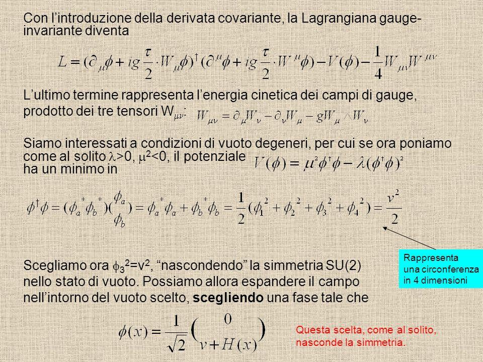 Con lintroduzione della derivata covariante, la Lagrangiana gauge- invariante diventa Lultimo termine rappresenta lenergia cinetica dei campi di gauge, prodotto dei tre tensori W : Siamo interessati a condizioni di vuoto degeneri, per cui se ora poniamo come al solito >0, 2 <0, il potenziale ha un minimo in Scegliamo ora 3 2 =v 2, nascondendo la simmetria SU(2) nello stato di vuoto.