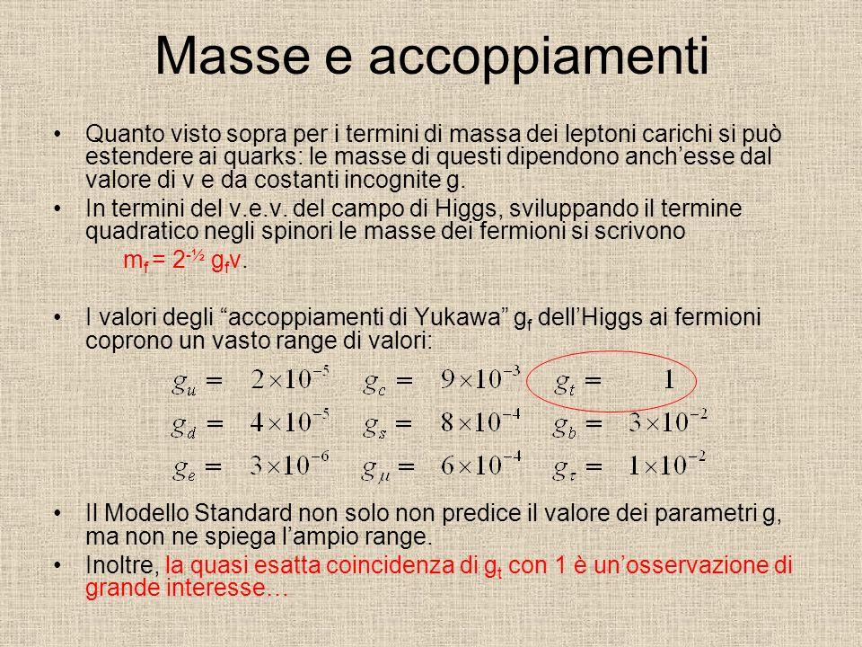 Masse e accoppiamenti Quanto visto sopra per i termini di massa dei leptoni carichi si può estendere ai quarks: le masse di questi dipendono anchesse dal valore di v e da costanti incognite g.