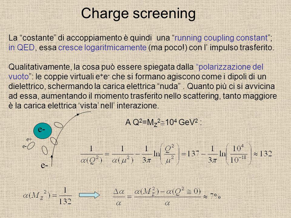 Charge screening La costante di accoppiamento è quindi una running coupling constant; in QED, essa cresce logaritmicamente (ma poco!) con l impulso trasferito.