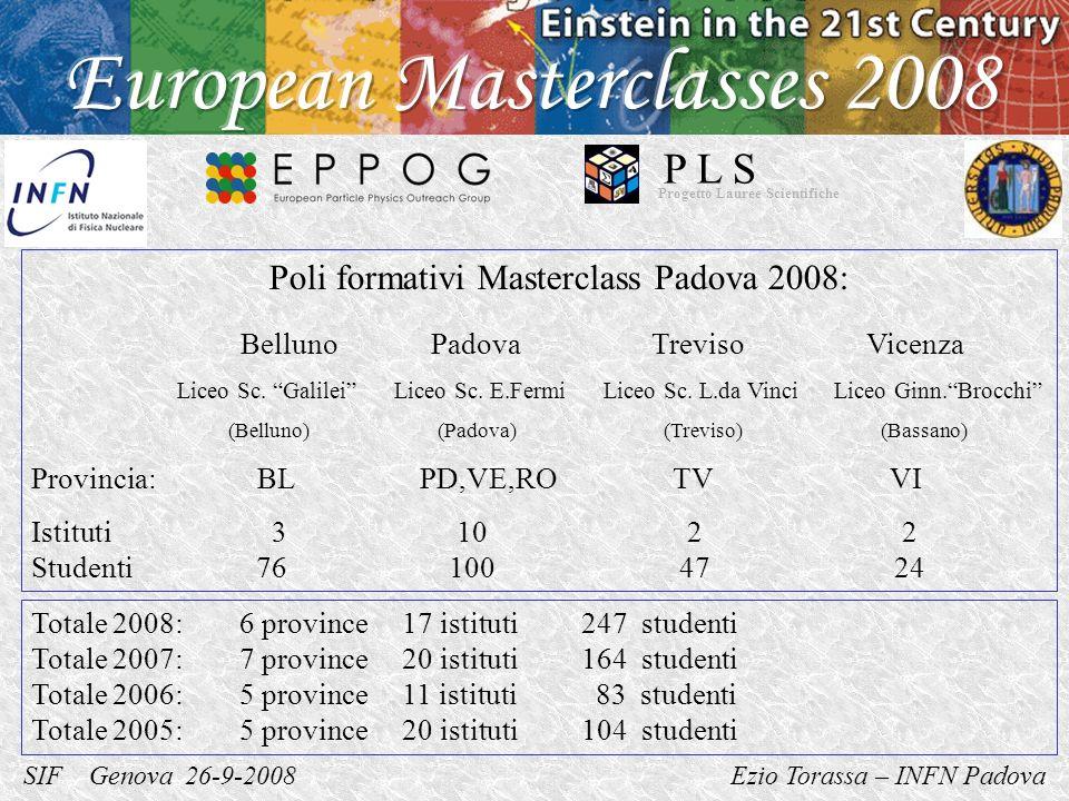 SIF Genova 26-9-2008 Ezio Torassa – INFN Padova Progetto Lauree Scientifiche P L S Poli formativi Masterclass Padova 2008: Belluno Padova Treviso Vicenza Liceo Sc.