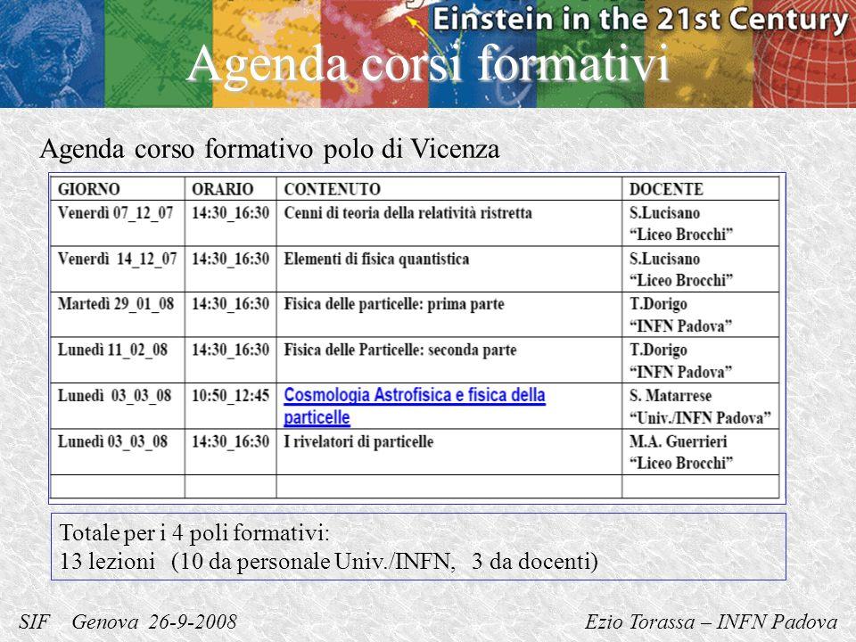 SIF Genova 26-9-2008 Ezio Torassa – INFN Padova Agenda corsi formativi Totale per i 4 poli formativi: 13 lezioni (10 da personale Univ./INFN, 3 da doc