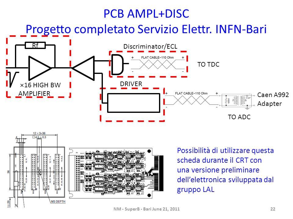 PCB AMPL+DISC Progetto completato Servizio Elettr.