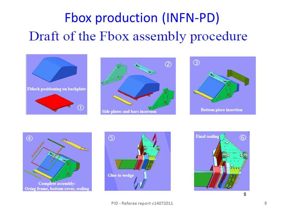 Fbox production (INFN-PD) PID - Referee report v140720119