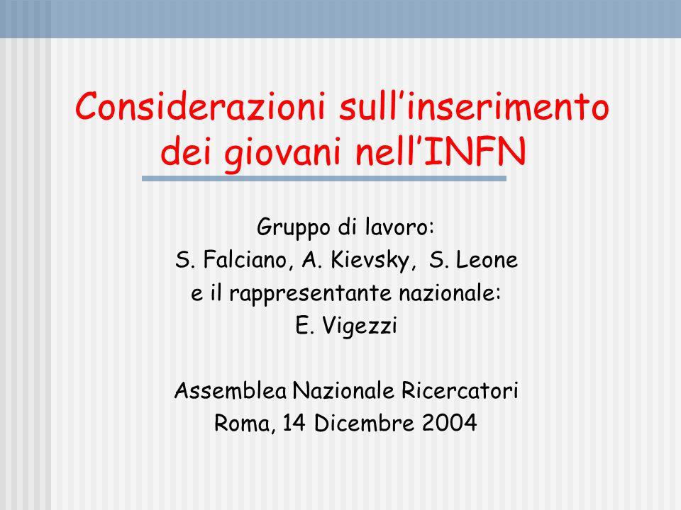 Considerazioni sullinserimento dei giovani nellINFN Gruppo di lavoro: S. Falciano, A. Kievsky, S. Leone e il rappresentante nazionale: E. Vigezzi Asse