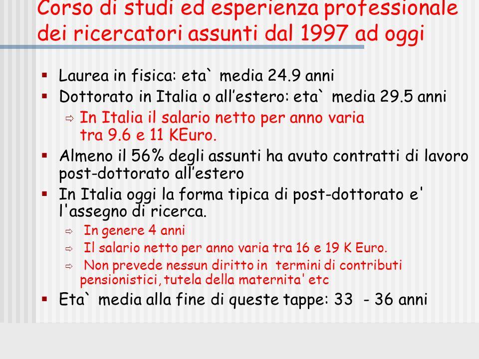 Corso di studi ed esperienza professionale dei ricercatori assunti dal 1997 ad oggi Laurea in fisica: eta` media 24.9 anni Dottorato in Italia o allestero: eta` media 29.5 anni In Italia il salario netto per anno varia tra 9.6 e 11 KEuro.