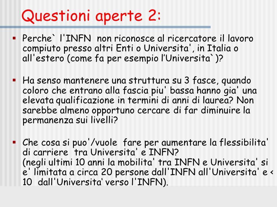 Questioni aperte 2: Perche` l'INFN non riconosce al ricercatore il lavoro compiuto presso altri Enti o Universita', in Italia o all'estero (come fa pe
