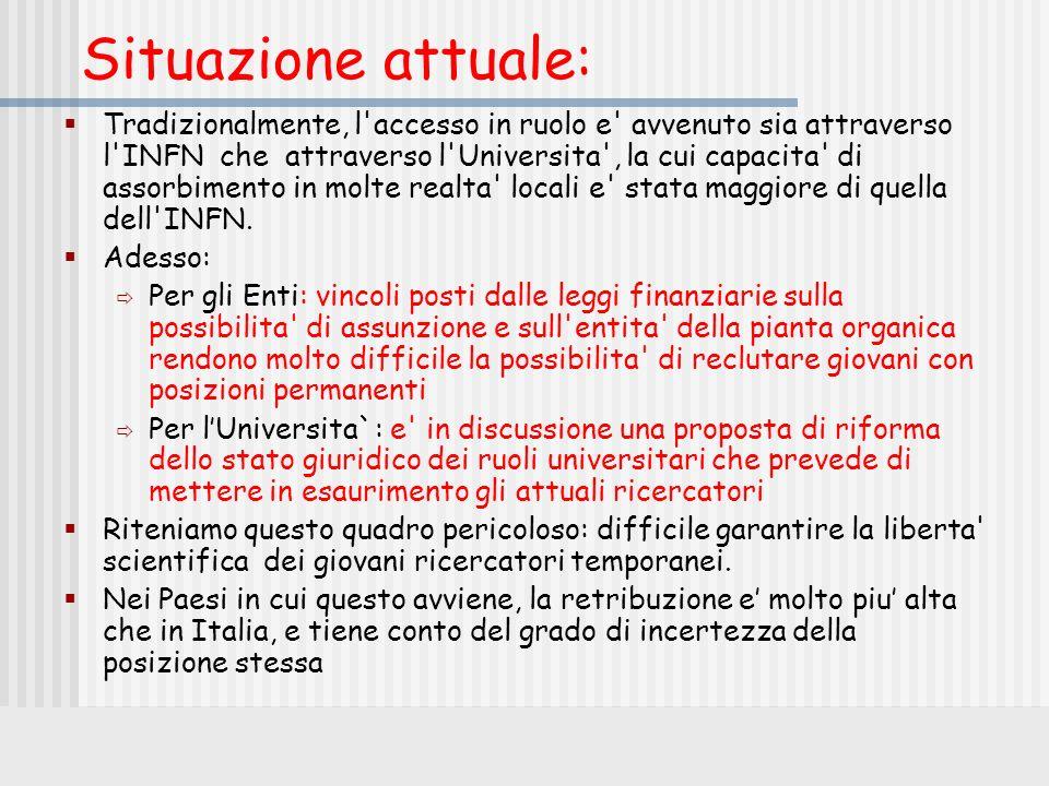 Situazione attuale: Tradizionalmente, l'accesso in ruolo e' avvenuto sia attraverso l'INFN che attraverso l'Universita', la cui capacita' di assorbime