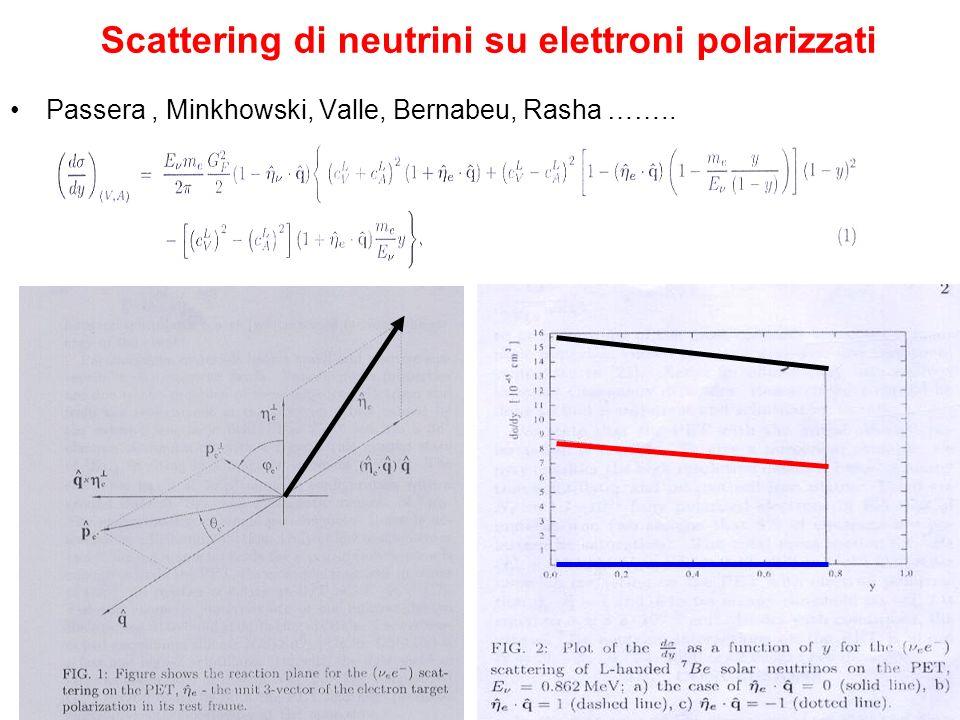 Forward Neutrino Scattering : Weak/ E.M Interaction La propagazione di un onda in un mezzo contenente centri di scattering puo essere descritta da un indice di rifrazione.