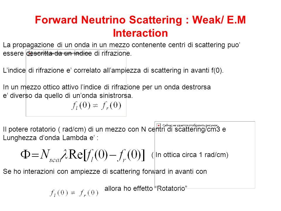 Tale effetto e presente per le interazioni deboli ed e stato osservato Sia sul neutrone ( Ramsey) che sugli Atomi (Bouchiat) = 10^-7 rad/cm Leffetto per il neutrino : Michael,Stodolsky,Langacker,Gelmini I neutrini esercitano un torque sulla particella di spin s data da : ( 1 ) Su Materia Polarizzata e come se fosse presente un Campo Magnetico Efficace Attualmente si misurano Campi di 10-^20 T