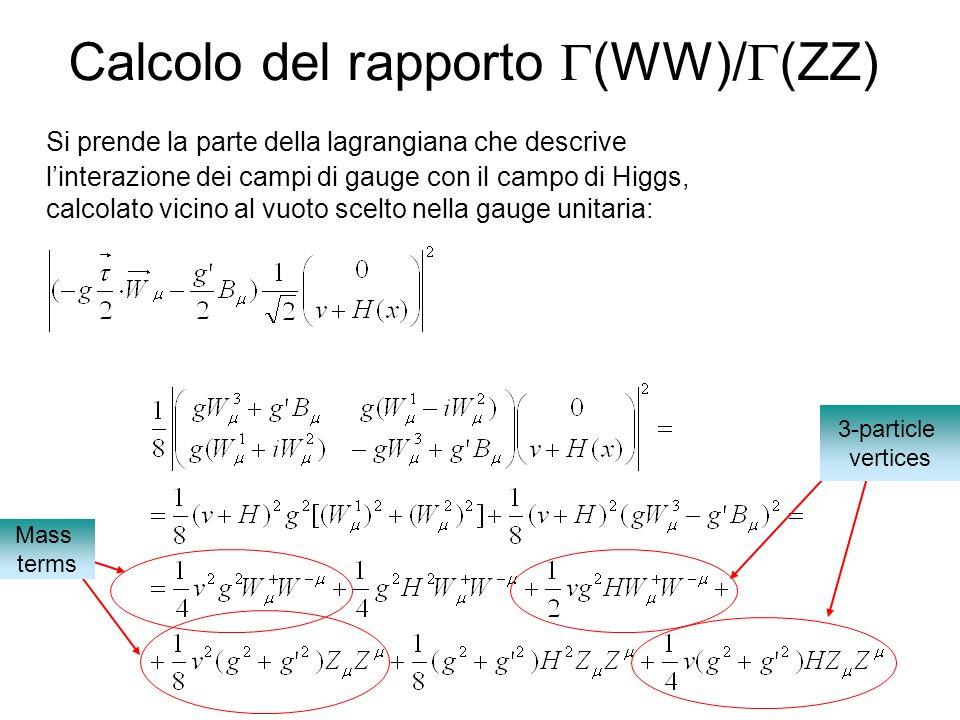 Calcolo del rapporto (WW)/ (ZZ) Si prende la parte della lagrangiana che descrive linterazione dei campi di gauge con il campo di Higgs, calcolato vicino al vuoto scelto nella gauge unitaria: Mass terms 3-particle vertices