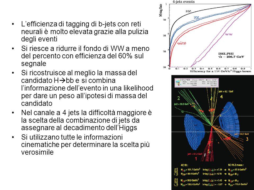 Lefficienza di tagging di b-jets con reti neurali è molto elevata grazie alla pulizia degli eventi Si riesce a ridurre il fondo di WW a meno del percento con efficienza del 60% sul segnale Si ricostruisce al meglio la massa del candidato H bb e si combina linformazione dellevento in una likelihood per dare un peso allipotesi di massa del candidato Nel canale a 4 jets la difficoltà maggiore è la scelta della combinazione di jets da assegnare al decadimento dellHiggs Si utilizzano tutte le informazioni cinematiche per determinare la scelta più verosimile