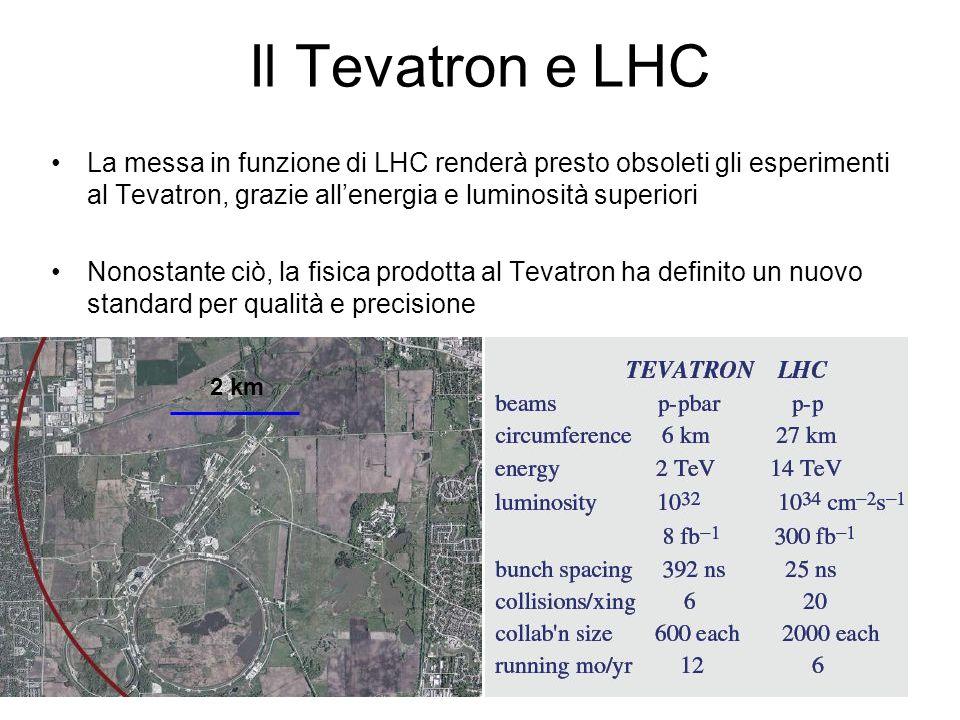 Il Tevatron e LHC La messa in funzione di LHC renderà presto obsoleti gli esperimenti al Tevatron, grazie allenergia e luminosità superiori Nonostante ciò, la fisica prodotta al Tevatron ha definito un nuovo standard per qualità e precisione 2 km