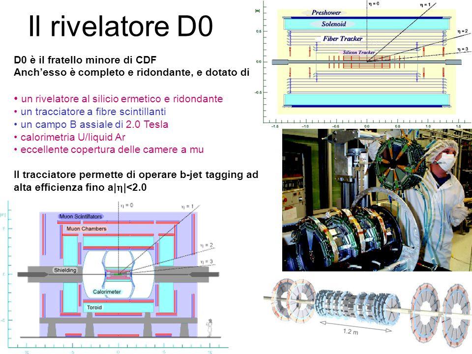 Il rivelatore D0 D0 è il fratello minore di CDF Anchesso è completo e ridondante, e dotato di un rivelatore al silicio ermetico e ridondante un tracciatore a fibre scintillanti un campo B assiale di 2.0 Tesla calorimetria U/liquid Ar eccellente copertura delle camere a mu Il tracciatore permette di operare b-jet tagging ad alta efficienza fino a| |<2.0