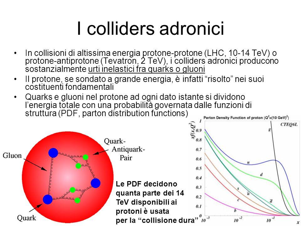 I colliders adronici In collisioni di altissima energia protone-protone (LHC, 10-14 TeV) o protone-antiprotone (Tevatron, 2 TeV), i colliders adronici producono sostanzialmente urti inelastici fra quarks o gluoni Il protone, se sondato a grande energia, è infatti risolto nei suoi costituenti fondamentali Quarks e gluoni nel protone ad ogni dato istante si dividono lenergia totale con una probabilità governata dalle funzioni di struttura (PDF, parton distribution functions) Le PDF decidono quanta parte dei 14 TeV disponibili ai protoni è usata per la collisione dura