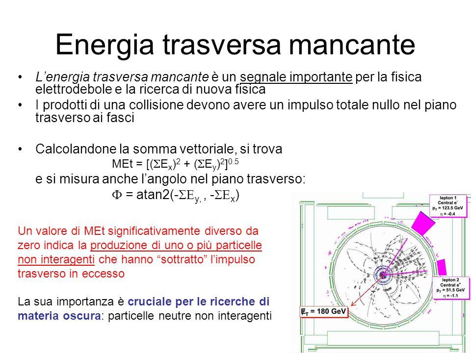Energia trasversa mancante Lenergia trasversa mancante è un segnale importante per la fisica elettrodebole e la ricerca di nuova fisica I prodotti di una collisione devono avere un impulso totale nullo nel piano trasverso ai fasci Calcolandone la somma vettoriale, si trova MEt = [( E x ) 2 + ( E y ) 2 ] 0.5 e si misura anche langolo nel piano trasverso: = atan2(- y,, - x ) Un valore di MEt significativamente diverso da zero indica la produzione di uno o più particelle non interagenti che hanno sottratto limpulso trasverso in eccesso La sua importanza è cruciale per le ricerche di materia oscura: particelle neutre non interagenti